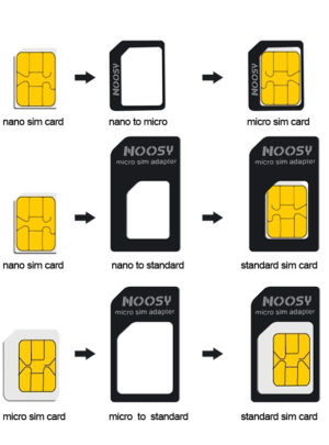 Sim Card + First Month Shopper club fee + Number port (keep your number)